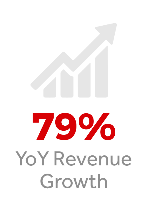 79% YoY Revenue Growth